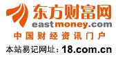 东方财富网-全球财经快讯