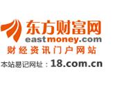 中国股票走势图大全