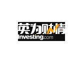 金融投资技术图表工具插件